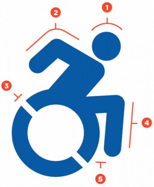 AccessibleIcon
